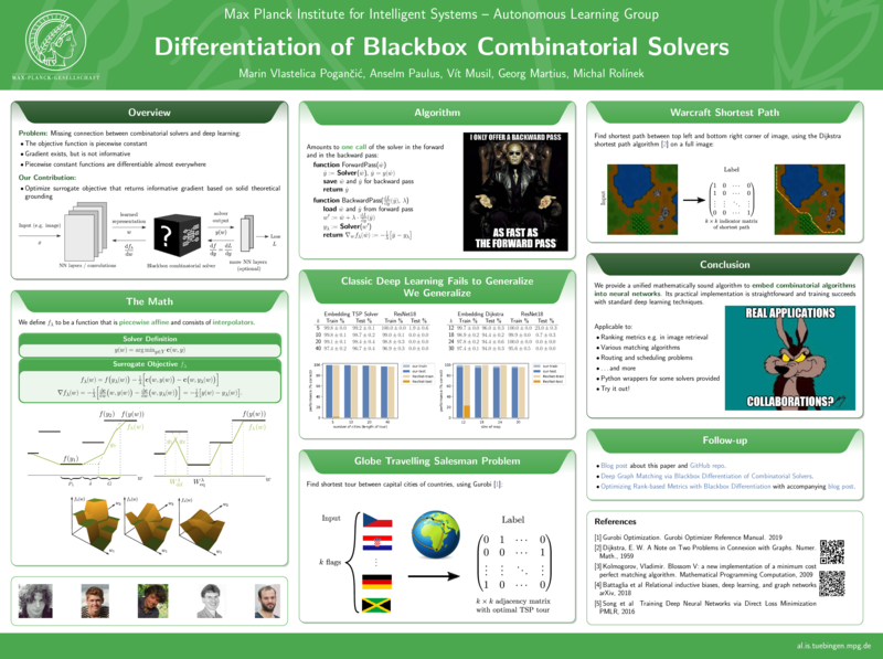 ICLR 2020 Poster